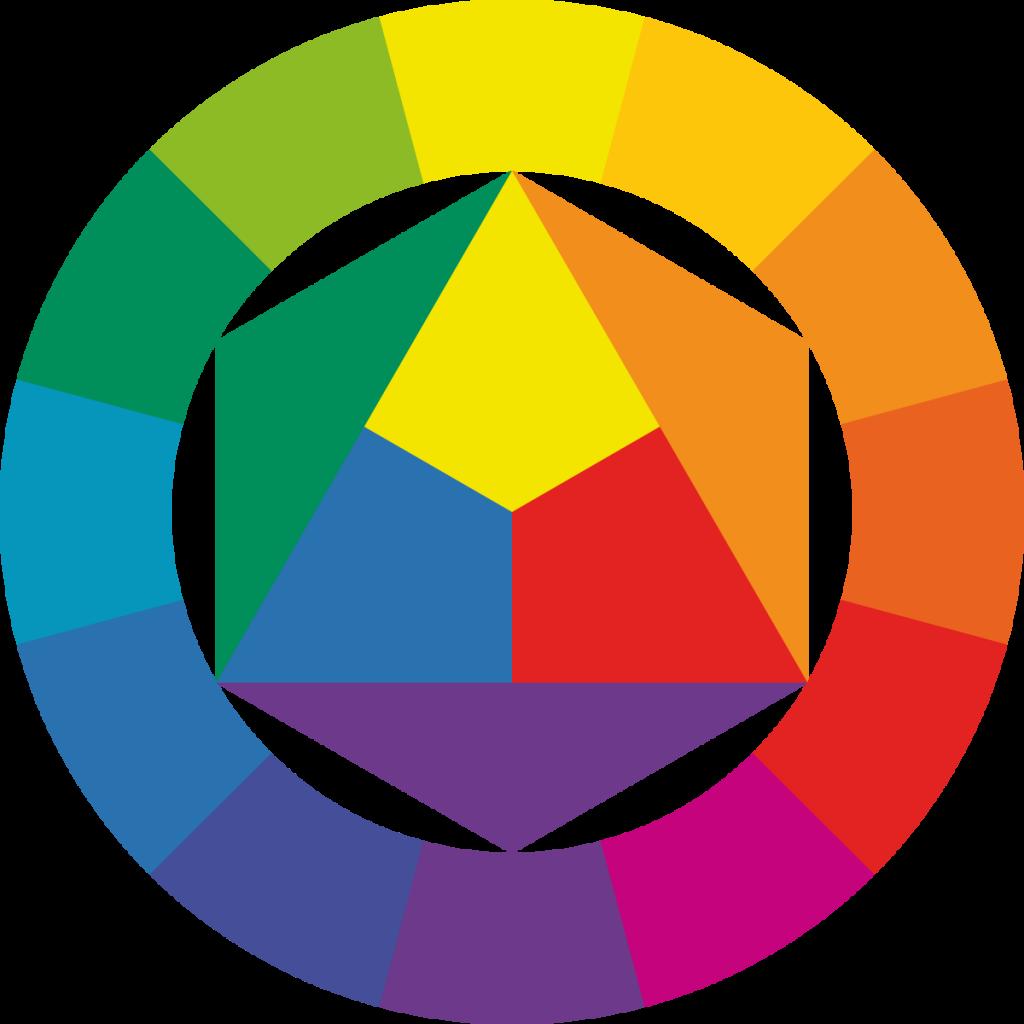 Цветовой круг Иттена в самом простом виде.