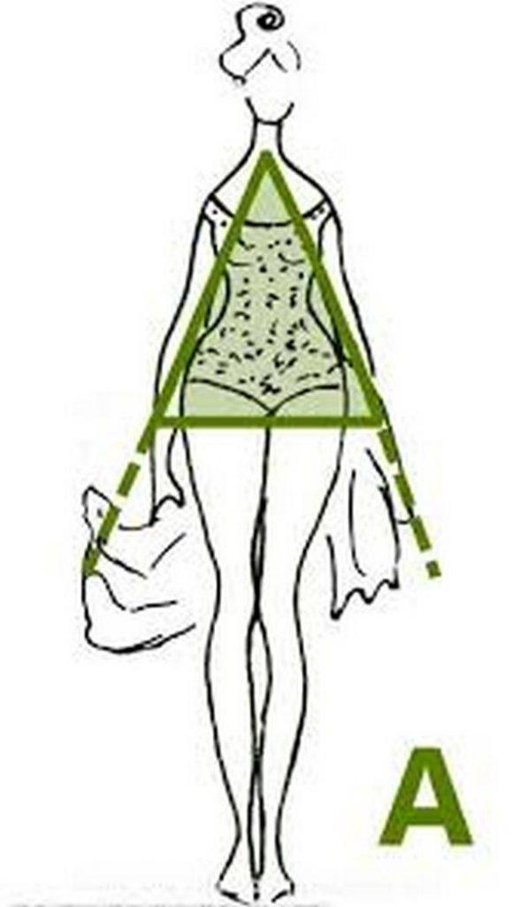 Тип фигуры «груша» еще называют «треугольником» или А-силуэтом