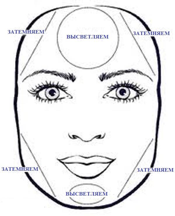 Гармонизировать пропорции квадратного лица у женщин возможно, грамотно высветляя и затемняя определенные его участки