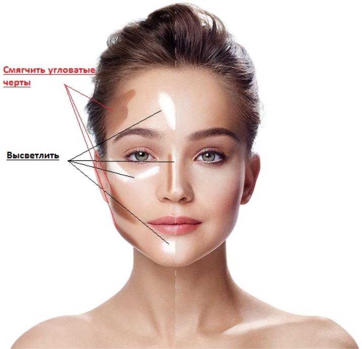 Уравновесить квадратное лицо помогут недлинные брови с изгибом