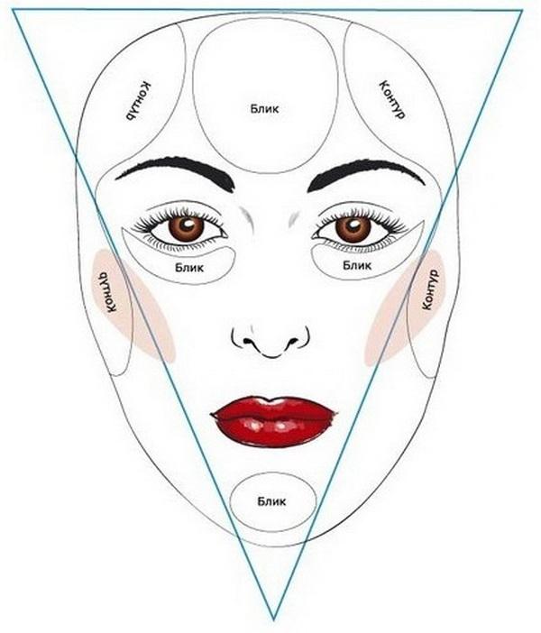 Дугообразные закругленные брови – одно из условий создания пропорционального образа при типе лица «треугольник»