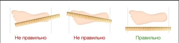 Метод замера длины стопы