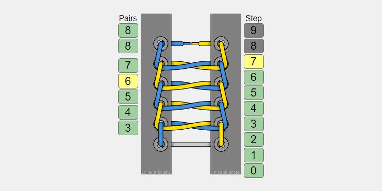 Схема шнуровки обуви лестницей.
