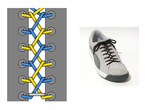 Вариант завязывания обуви методом замок-молния.