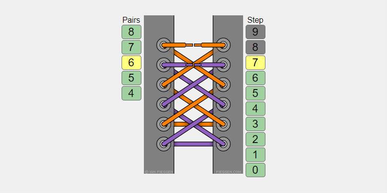 Разноцветная двойная шнуровка.