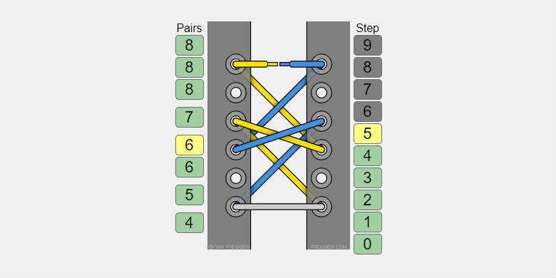 Схема шнуровки широким крестом.