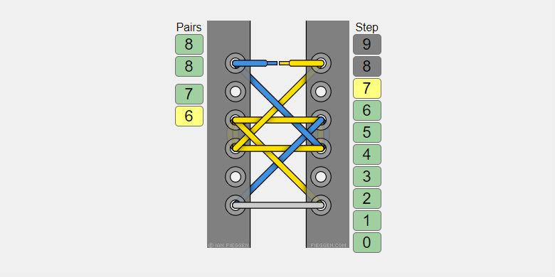 Схема завязывания шнурков гексограмой – одна из самых оригинальных.