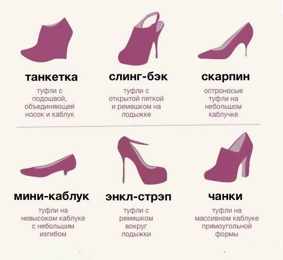 Это лишь некоторые варианты туфель, которые получили популярность