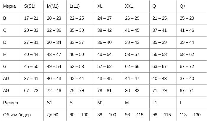 Сделать выбор можно, самостоятельно измерив свои параметры и сопоставив их с цифрами в таблице