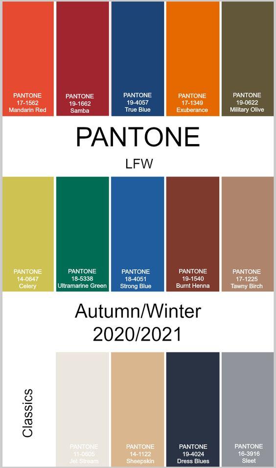 Palette di moda Londra autunno-inverno 2020-2021