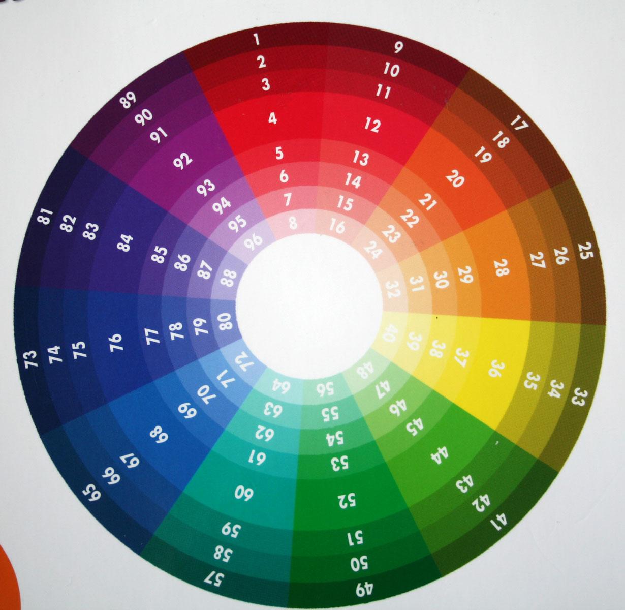 Палитра цветов круг совместимости